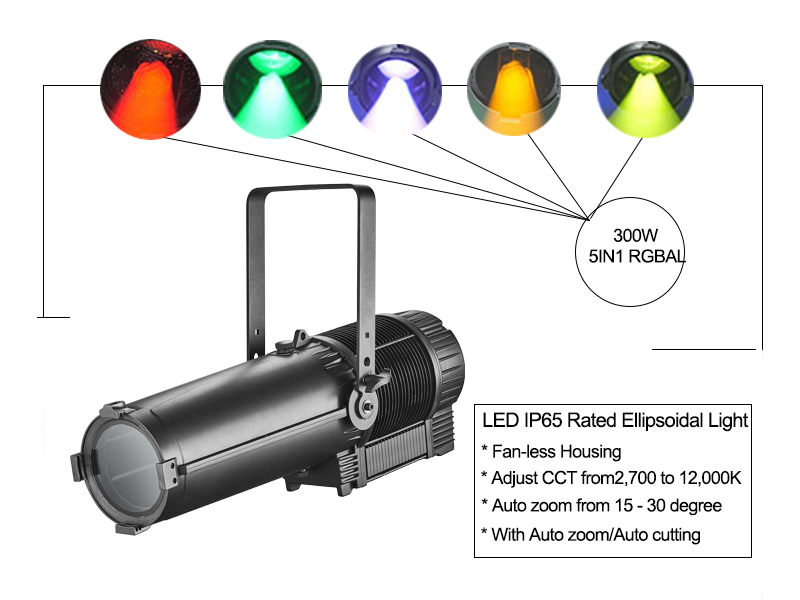 Outdoor LED Leko Theater Light CSL-P300IP